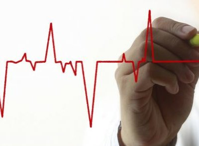 ¿Cuál es la edad real de nuestro corazón? Calcúlala
