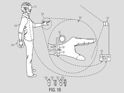 Sony patenta un sistema de control por guantes. ¿Preparando el terreno para PlayStation VR?