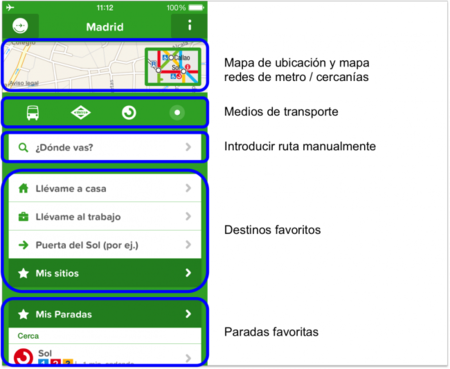 Opciones Citymapper
