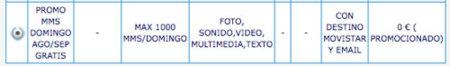 Movistar: mensajes multimedia gratis en agosto y septiembre