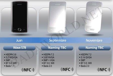 Samsung habla de bada 2.0, dos nuevos teléfonos Wave