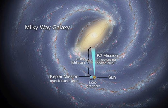 K2 Microlensing Search Area Milkyway Zoom