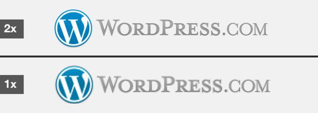 Wordpress retina display