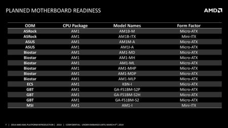 amd_kabini_apu_fm1_athlon_motherboards
