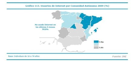 Mapa territorial de Internet