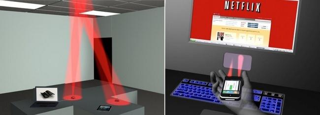 Comunicaciones por luz visible