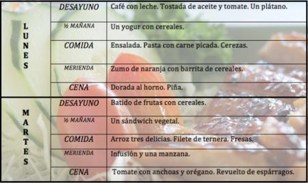 Tu dieta semanal con Vitónica (XIX)