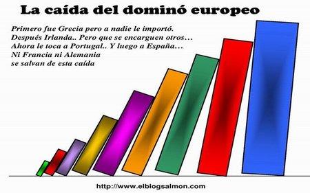 El efecto dominó de la deuda llega al núcleo duro de la Unión Europea