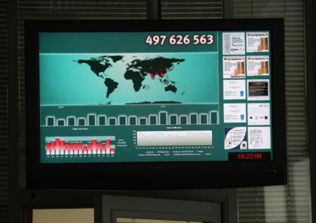 kaspersky monitor oficinas moscú