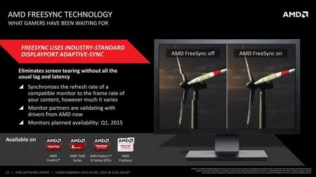 Amd Catalyst Omega 14 2 Freesync