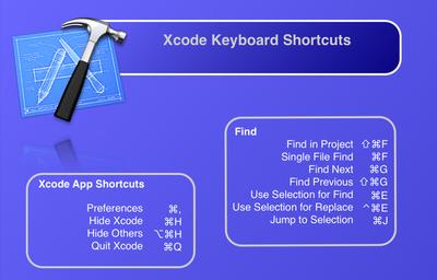 Listado de todos los accesos directos de Xcode