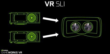 Nvidia Gameworksvr Vr Sli