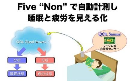 """Nintento expande sus horizontes y anuncia """"QOL"""", un dispositivo enfocado en la salud"""