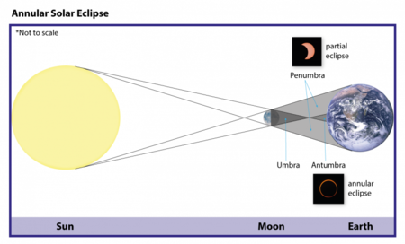 Annulareclipsefinal2