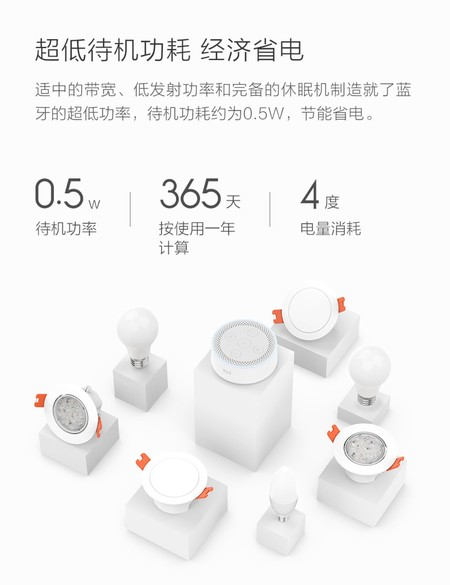 Yeelight Mesh Xiaomi