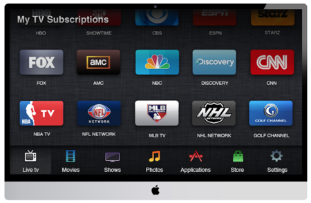 Apple Tv Concept 13