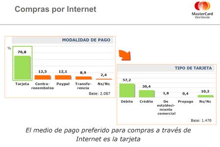 medios-pago-internet.png