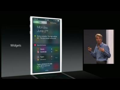 Así son los widgets en iOS 8 y éstas son las aplicaciones que hacen uso de ellos