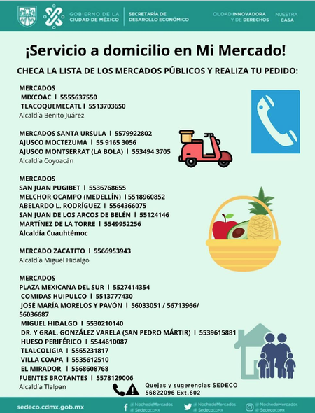 Lista Mercados Servicio Domicilio Sedeco