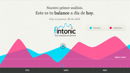 Fintonic, la mejor app para controlar tus gastos y acceder a todas tus cuentas bancarias