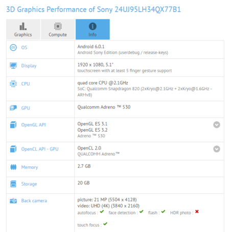 Nuevo Smartphone Sony Gfxbench