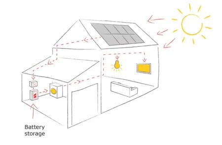 Ikea anuncia la venta de paneles solares en España, ahora que se ha eliminado la tasa al Sol