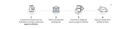 2020 09 14 09 33 43 Amazon Paycode Mx Amazon Com Mx