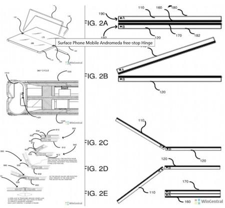 Patentes