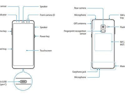 El manual del Galaxy A8 (2018) nos confirma todo lo que sabíamos y más
