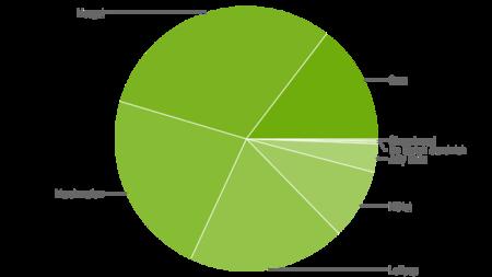 Datos Septiembre
