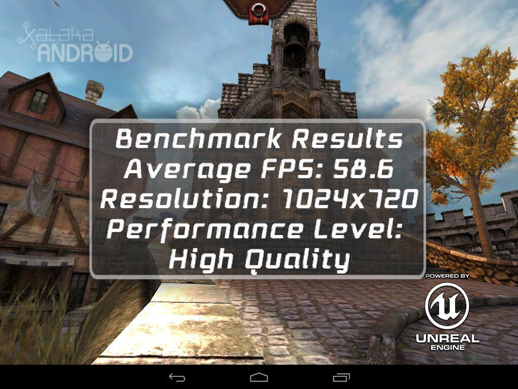 Foto de Benchmarks del Acer Iconia A1-830 (5/10)