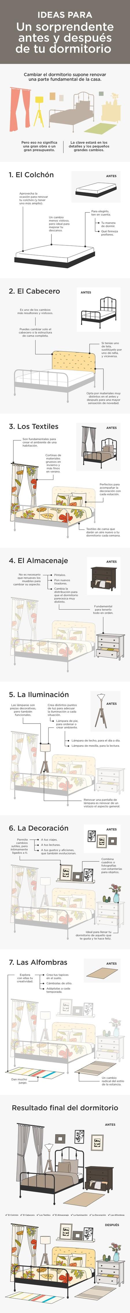 Infografia Ikea Antes Y Despues Dormitorio 3 Min