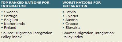 Inmigración integración mejores y peores.JPG