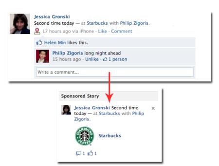 Facebook empieza a poner anuncios entre las publicaciones de los contactos