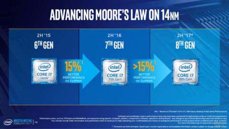 Intel Core I7 8a Generacion 768x433