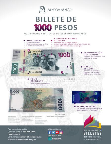 Nuevo Billete Mil Pesos Mexico Francisco I Madero Revolucion Mexico 2020
