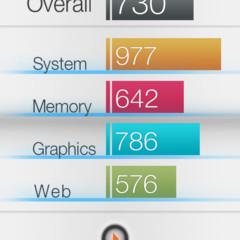 Foto 5 de 7 de la galería principales-benchmarks en Xataka