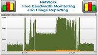 NetWorx, monitoriza el uso de tu ancho de banda