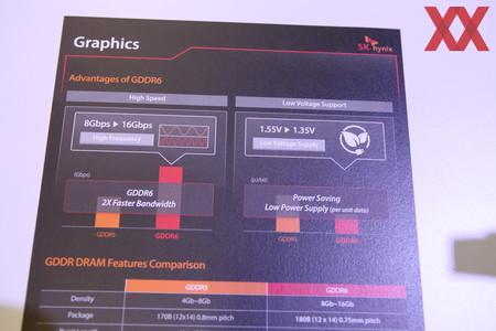 57460 01 Sk Hynix Teases Gddr6 Gtc 2017 16gbps Bandwidth