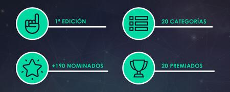 Premiosxataka Landing Info