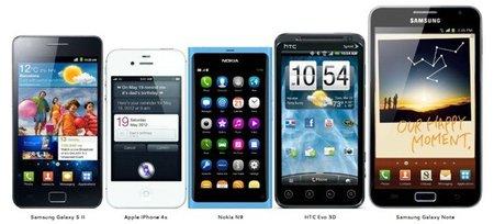 ¿Cuál es el tamaño de tu smartphone comparado con otros?