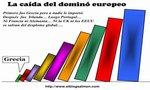 La crisis en Grecia, el fracaso del euro y el mito de la unidad europea