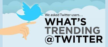 Cómo usa la gente Twitter, infografía de la semana