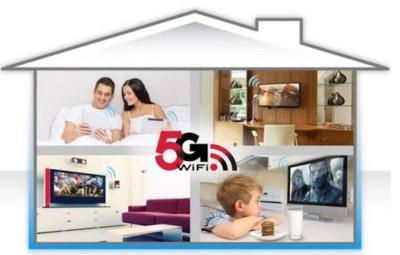 "Broadcom presenta sus nuevos SoC ""5G WiFi"" (802.11ac)"