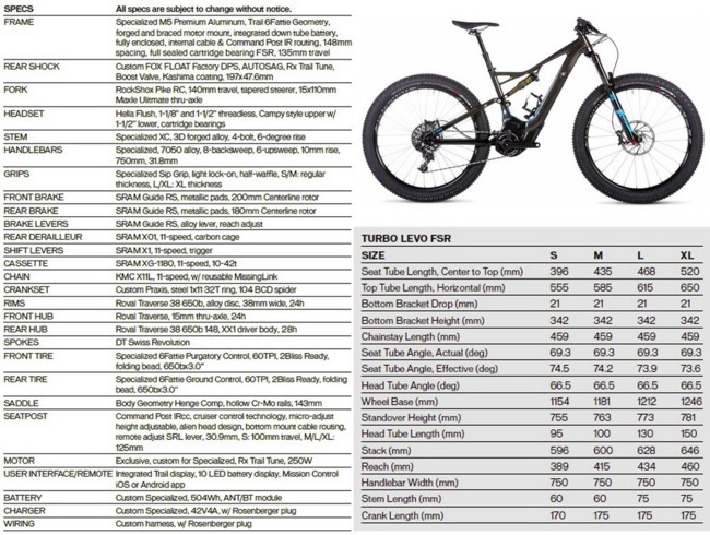 Specialized Levo Tube Specifications
