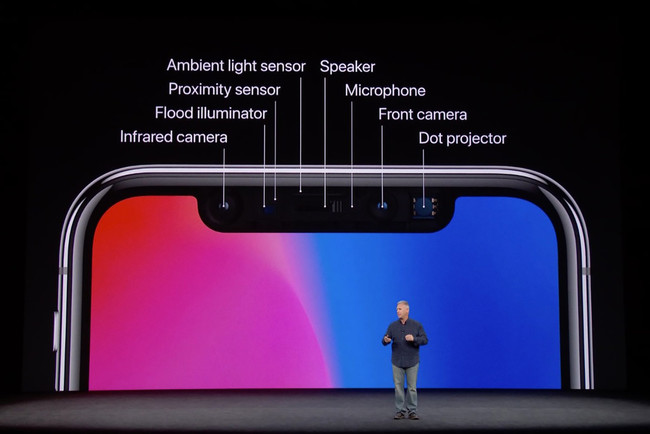 Face Id Sensores