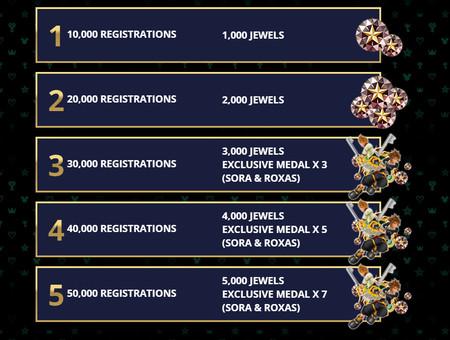 Kingdom Hearts Union X Recompensas