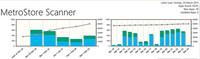 La tienda de windows 8 supera las 50.000 aplicaciones