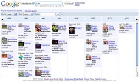 Google News Timeline, visualizando la evolución de la información en el tiempo