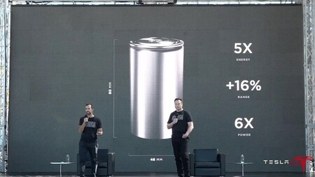 Tesla Bateria Elon Musk